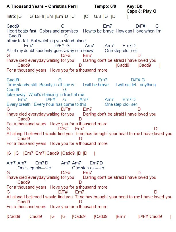 guitar+chords+A+Thousand+Years+Christina+Perri.jpg (613×807) | all ...