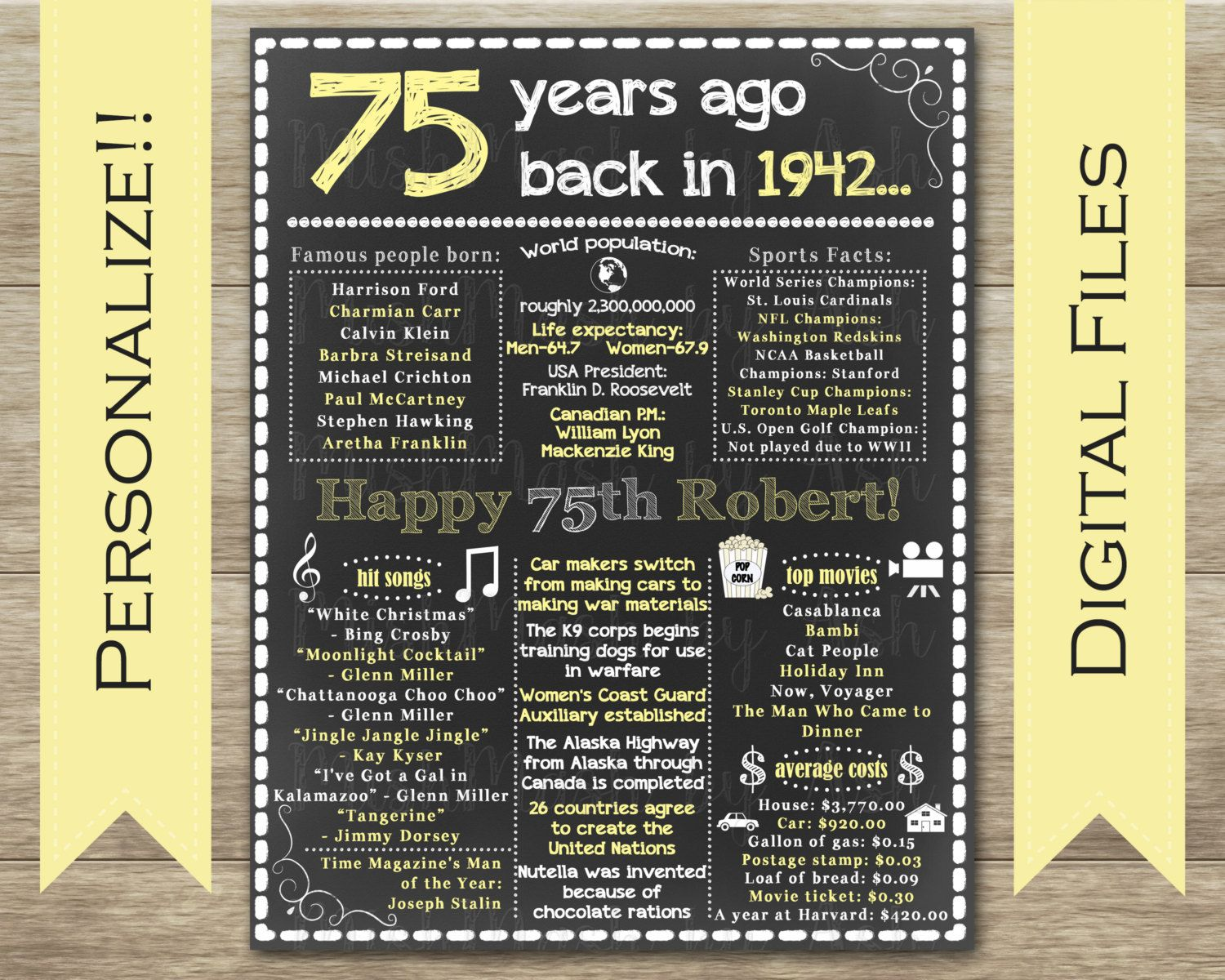 75th birthday sign 75th birthday print back in 1942 for 75th birthday decoration ideas