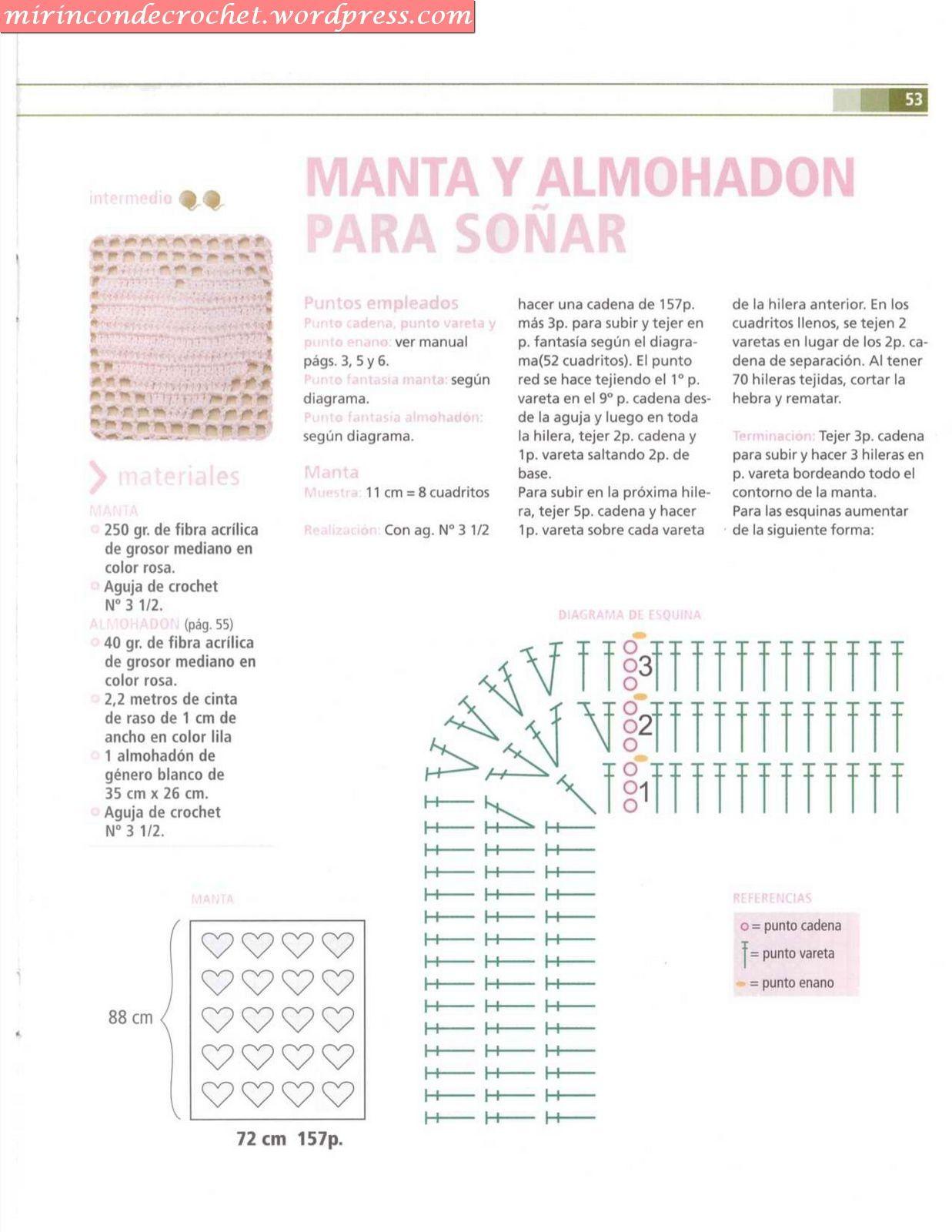 Lujo Corazón Patrón De Crochet Manta Galería - Manta de Tejer Patrón ...