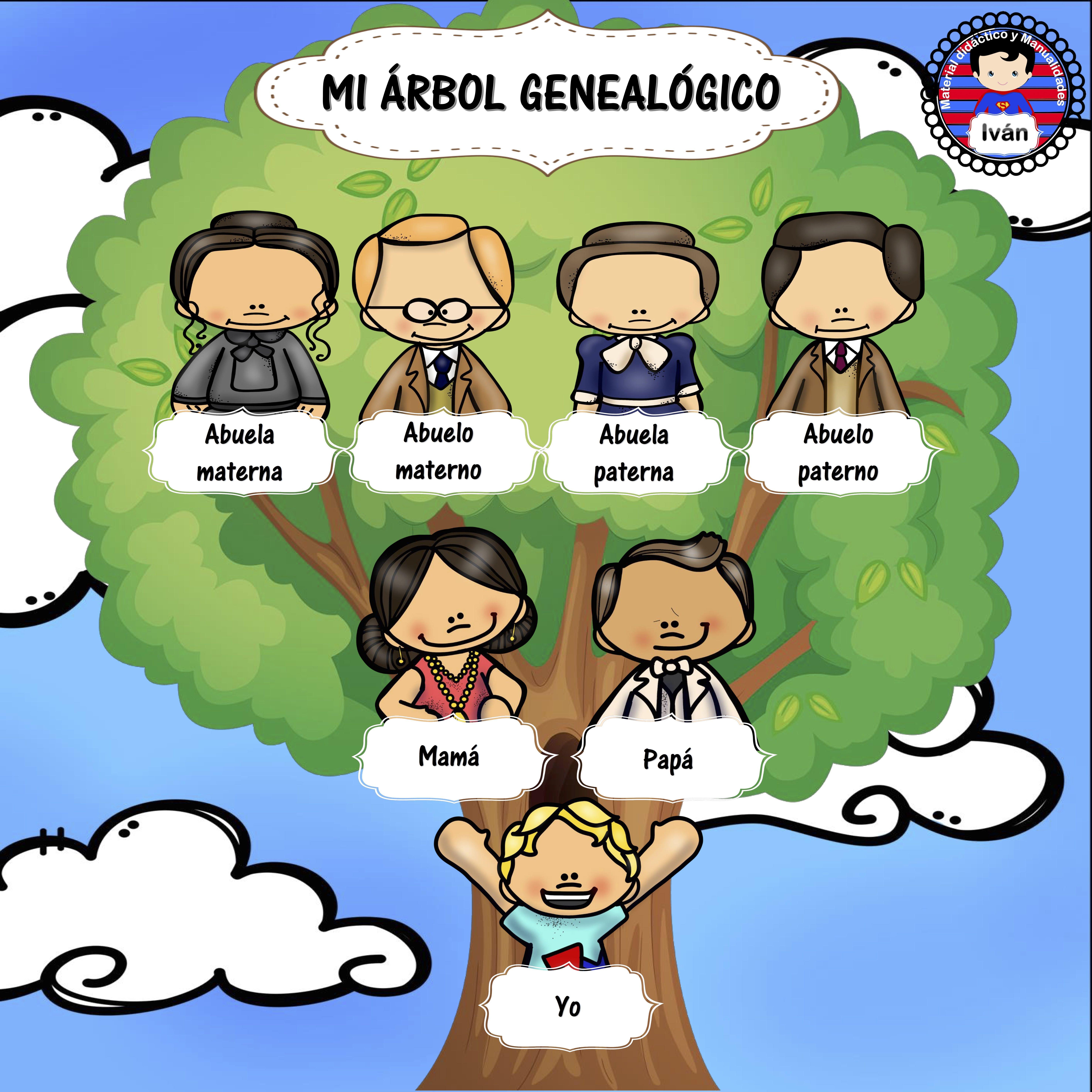 Mi arbol genealogico lona 5905 5905 pintura - Diseno arbol genealogico ...