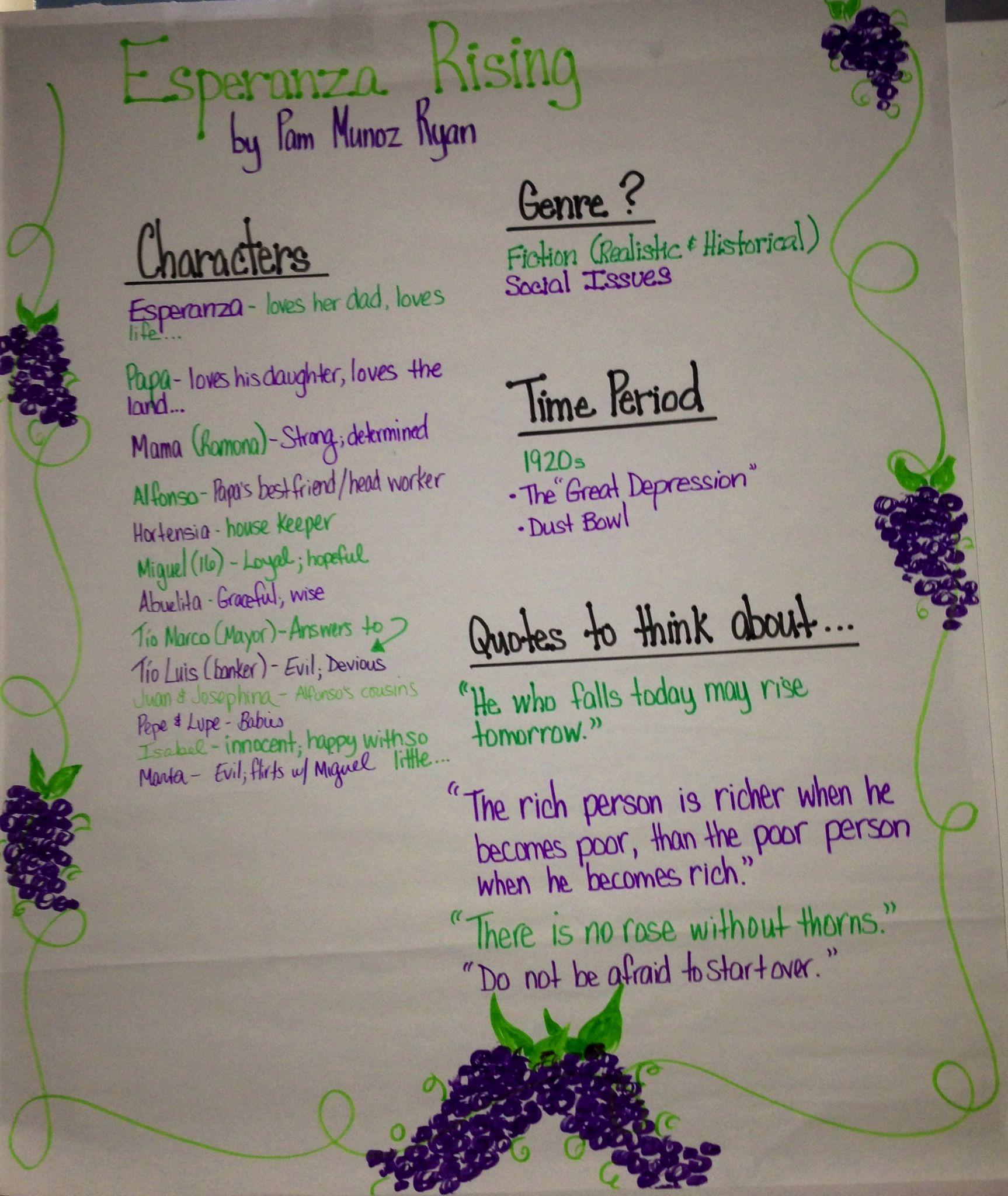 Esperanza Rising Anchor Chart | Great Books for 5th Graders ...