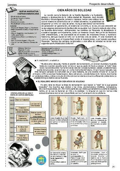Pin En Literatura Arte E Historia