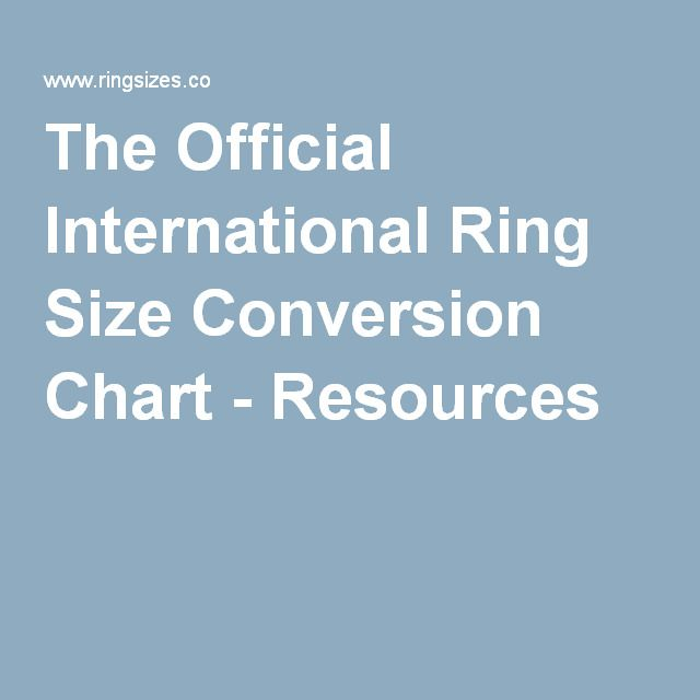 The Official International Ring Size Conversion Chart - Resources
