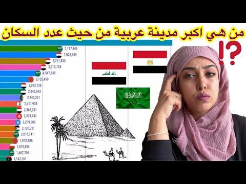 1 تعرف على اكبر المدن العربية من حيث السكان الصدمة Youtube Youtube Vlogging Promo Codes