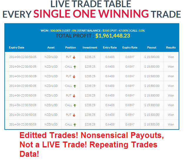 What is binary options auto robot autotrader