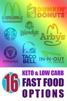 Best Keto & Low Carb Fast Food Options on the Go images