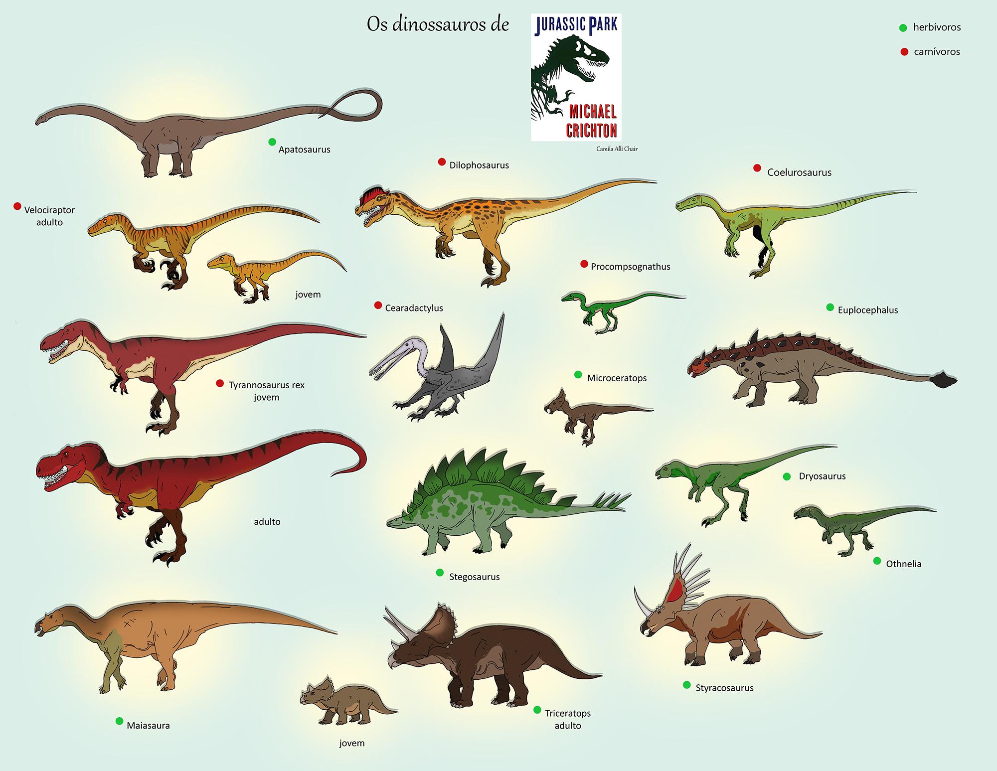 Pics For > Jurassic Park Dinosaur Size Chart