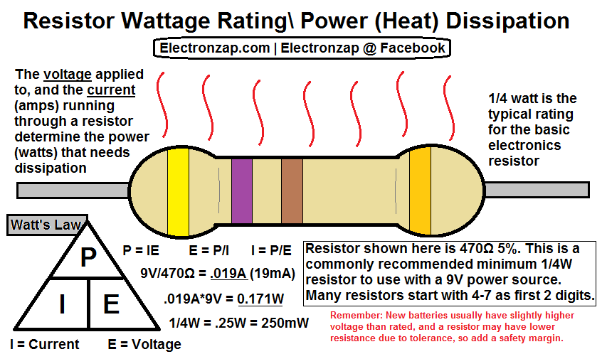 Diagram to help explain the heat dissipation of a resistor based on ...