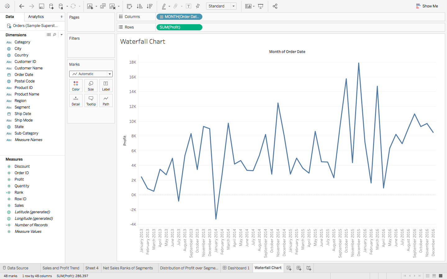 A Step By Step Guide To Learn Advanced Tableau For Data Science And Business Intelligence Professionals Analytics Vidh Data Science Data Visualization Data