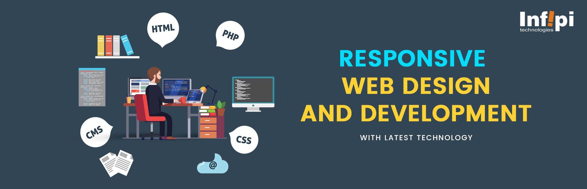 Who We Are Web Design Web Development Design Custom Web Design