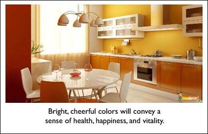 Feng Shui kitchen. Bright cheerful colours will covey a sense of ...
