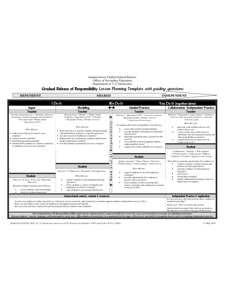 Image Result For Instructional Coaching Plan Templates Gradual