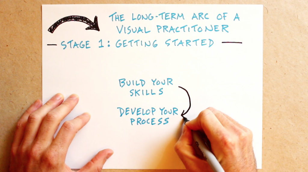 LongTermArcVisualPractitionerStage1Featured-1050x587