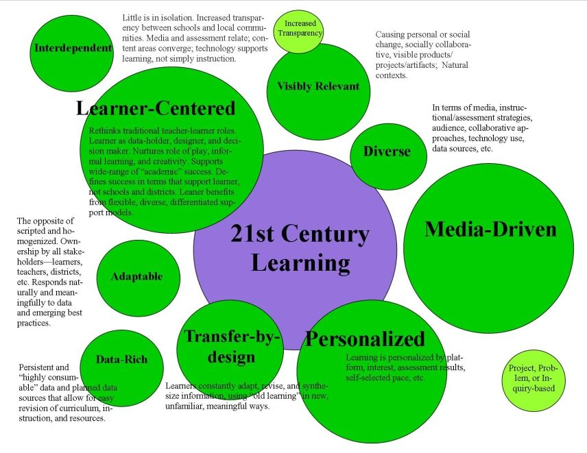 For Teacher Thought there are 9 essential characteristics of the ...