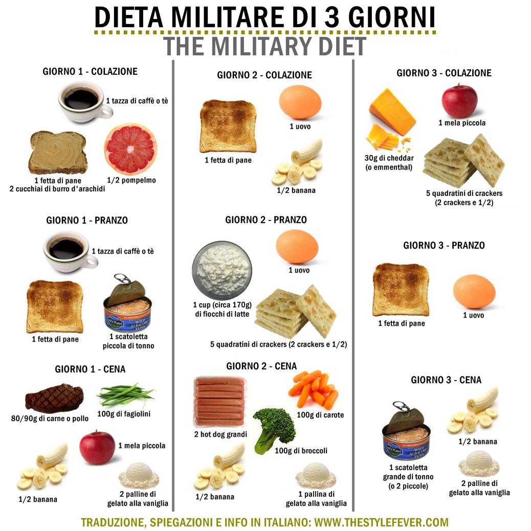 1 settimana di dieta militare