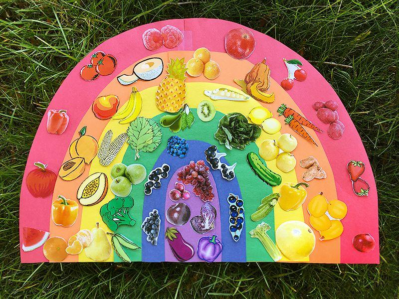 Eat a Rainbow Nutrition Activity
