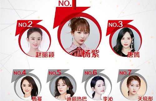 Andy Yang's Rankings Overpower Yang Mi Yang mi, Power