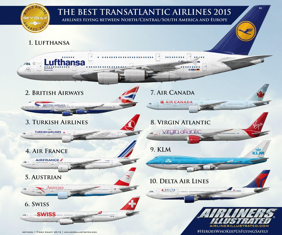 Las mejores aerolineas transatlánticas del año 2015