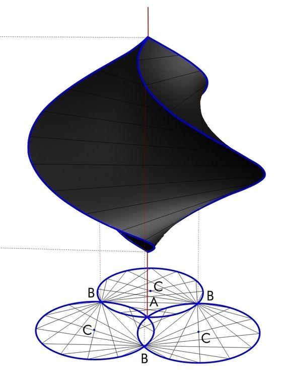 What Is The Most Beautiful Geometric Shape Quora Geometric