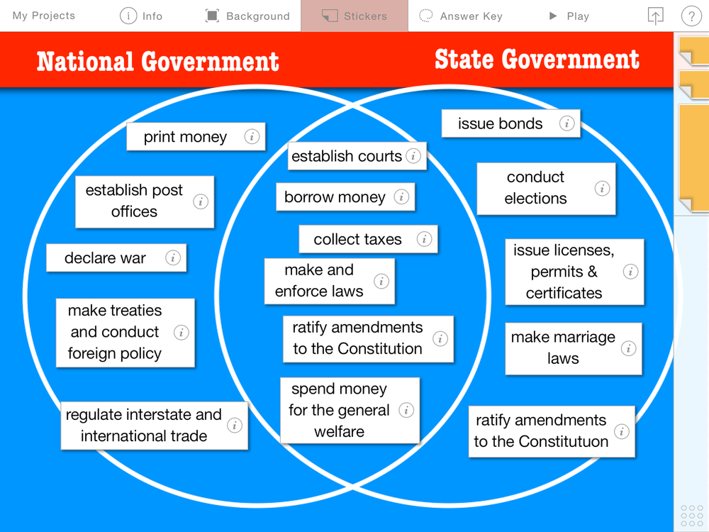 Federalism National State Government Powers State Government