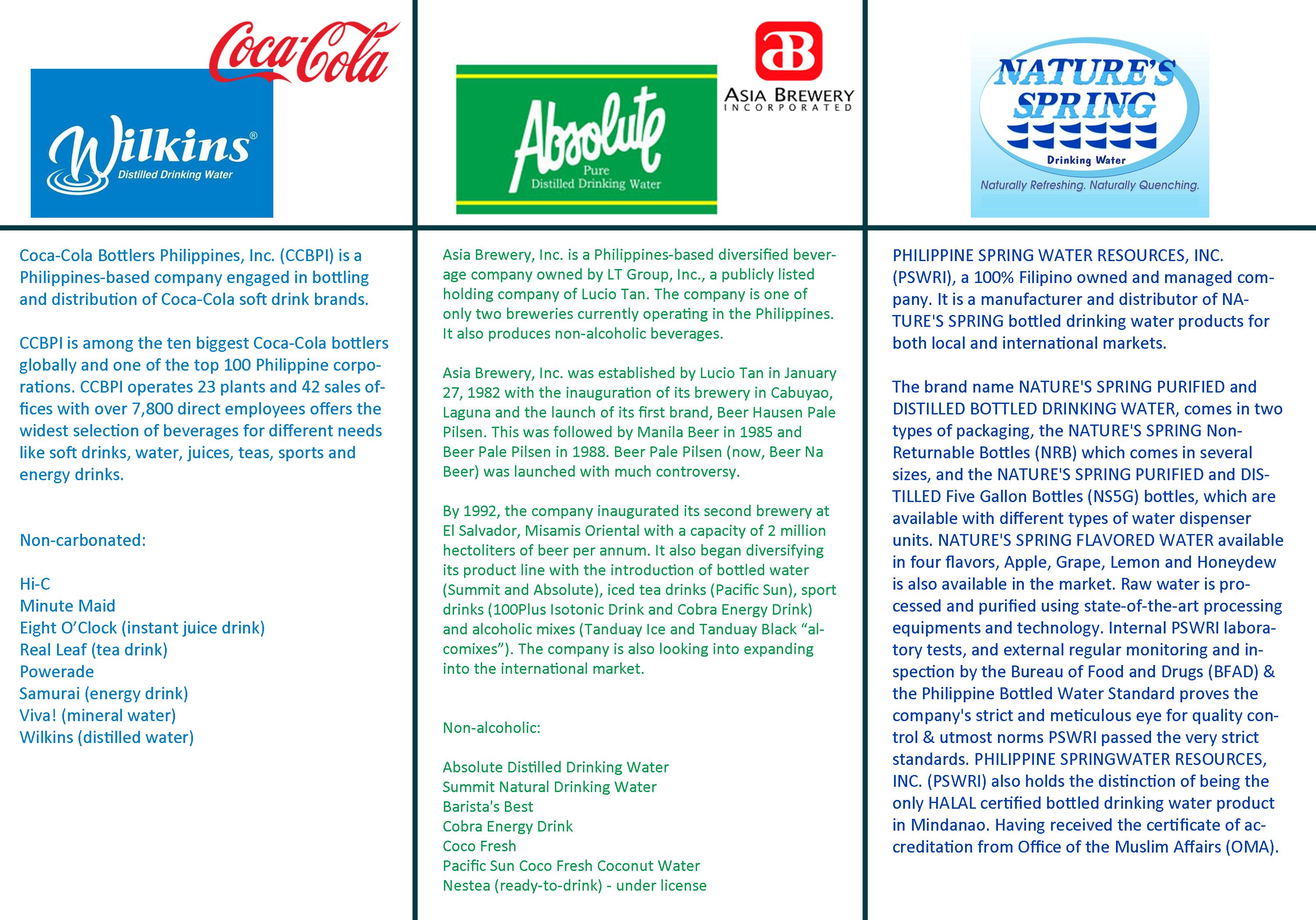 Profile Of Competitive Brands Drinks Brands Soft Drinks Absolut