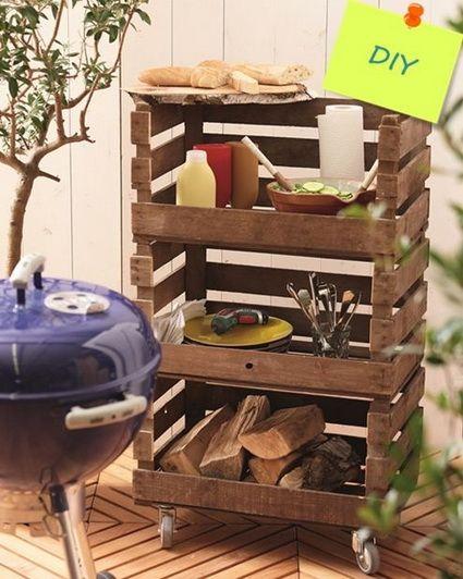 Cosas que puedes hacer con cajas de madera | Caja de madera, Cajas y ...
