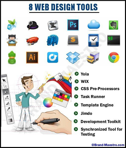 Best Free Webdesign Tools Used By Top Web Development Companies Are You Using The Right One Find It Out Web Design Tools Web Development Design Web Design
