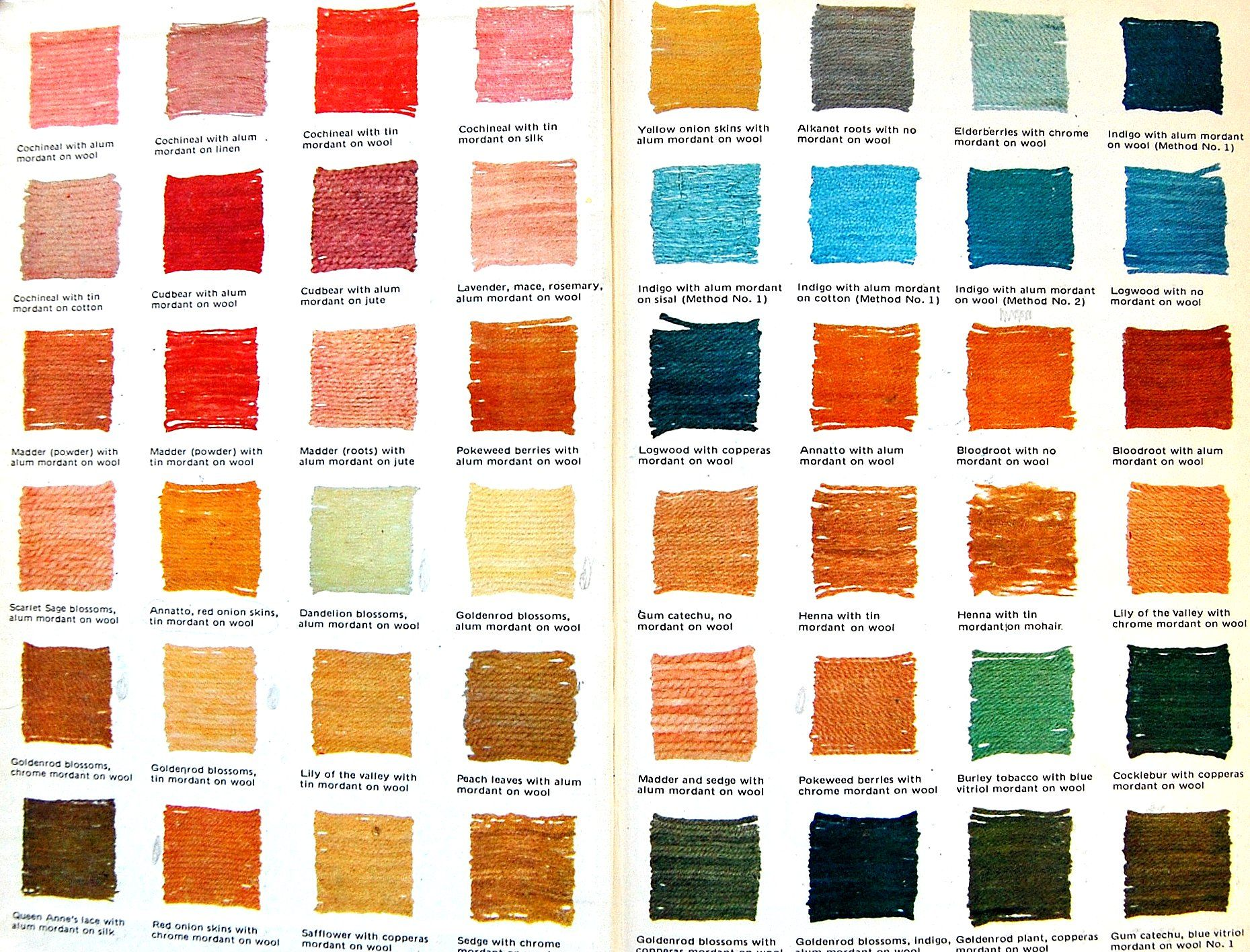 vegetable dye chart with mordant listed and medium wool linen etc i did a project for an. Black Bedroom Furniture Sets. Home Design Ideas