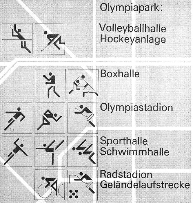 otl aicher - pictograms munich olympic games 1972 | designer ... - Otl Aicher Die Küche Zum Kochen