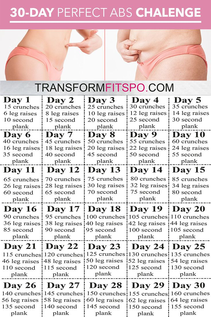 Melt love handles with lightning speed. This 30 day challenge get you feeling full of confidence, create amazing weight loss to your full body. Feel happiness and change your lifestyle with this cardio, muscle building workout.  Do it every day and your motivation will reach highs that you never dreamed about. You'll be amazed by the before and after results.