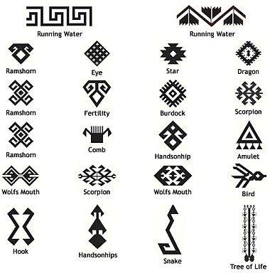 Mayan Textile Symbols M Y S T I C A L Pinte