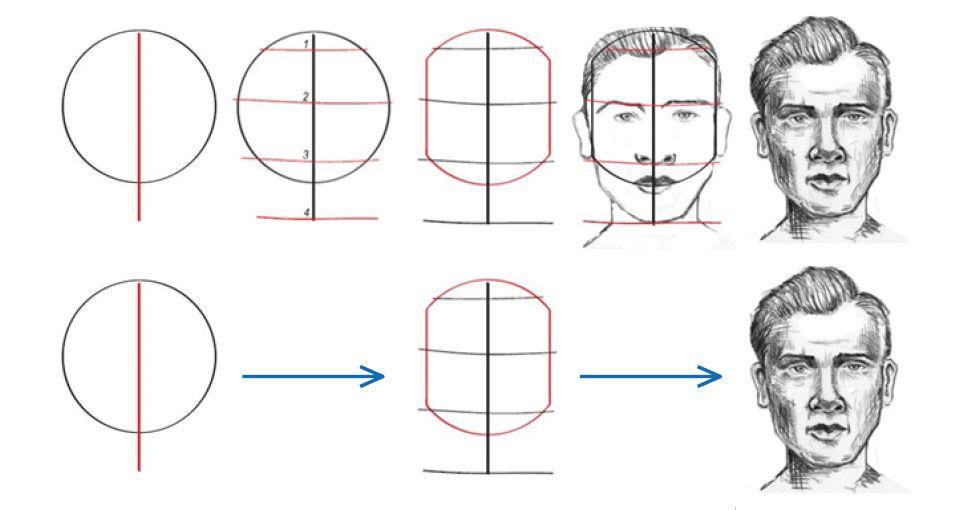 Drawing Faces 101 Face Drawing Drawings Creative Drawing