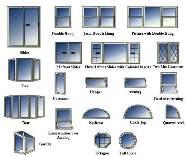 Different types of windows architecture styles for Window types names