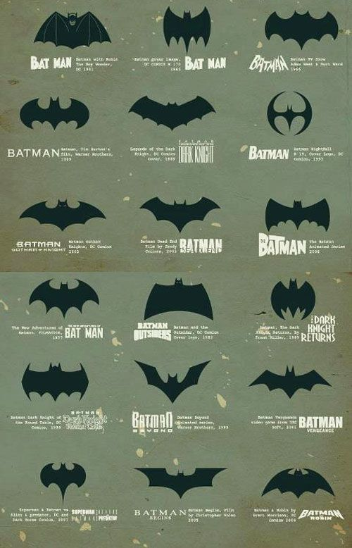 The Evolution Of The Batman Symbol Batman Symbols And Evolution