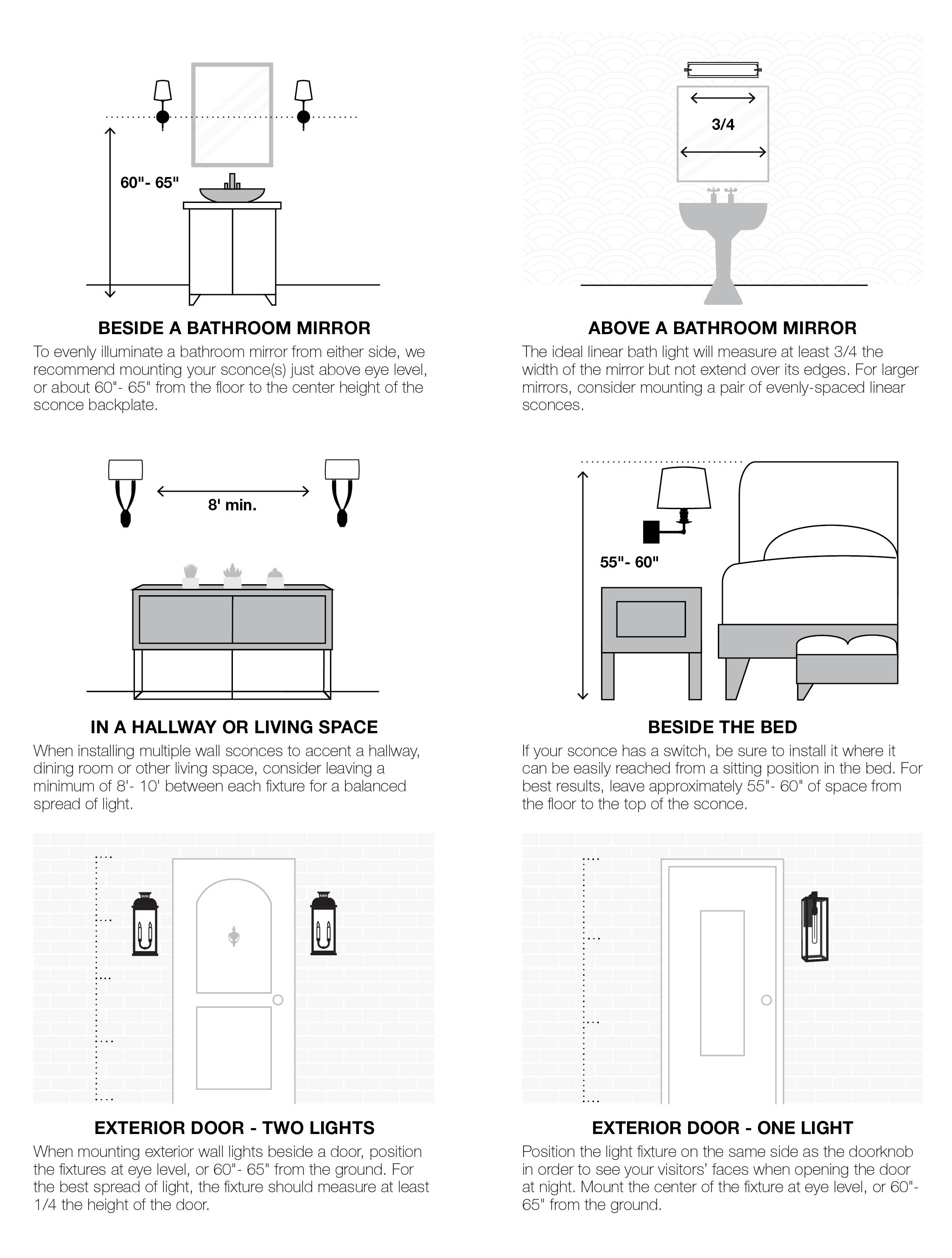 Wall Tips In 2020 Interior Design Guide Bathroom Sconces Interior Design Tips