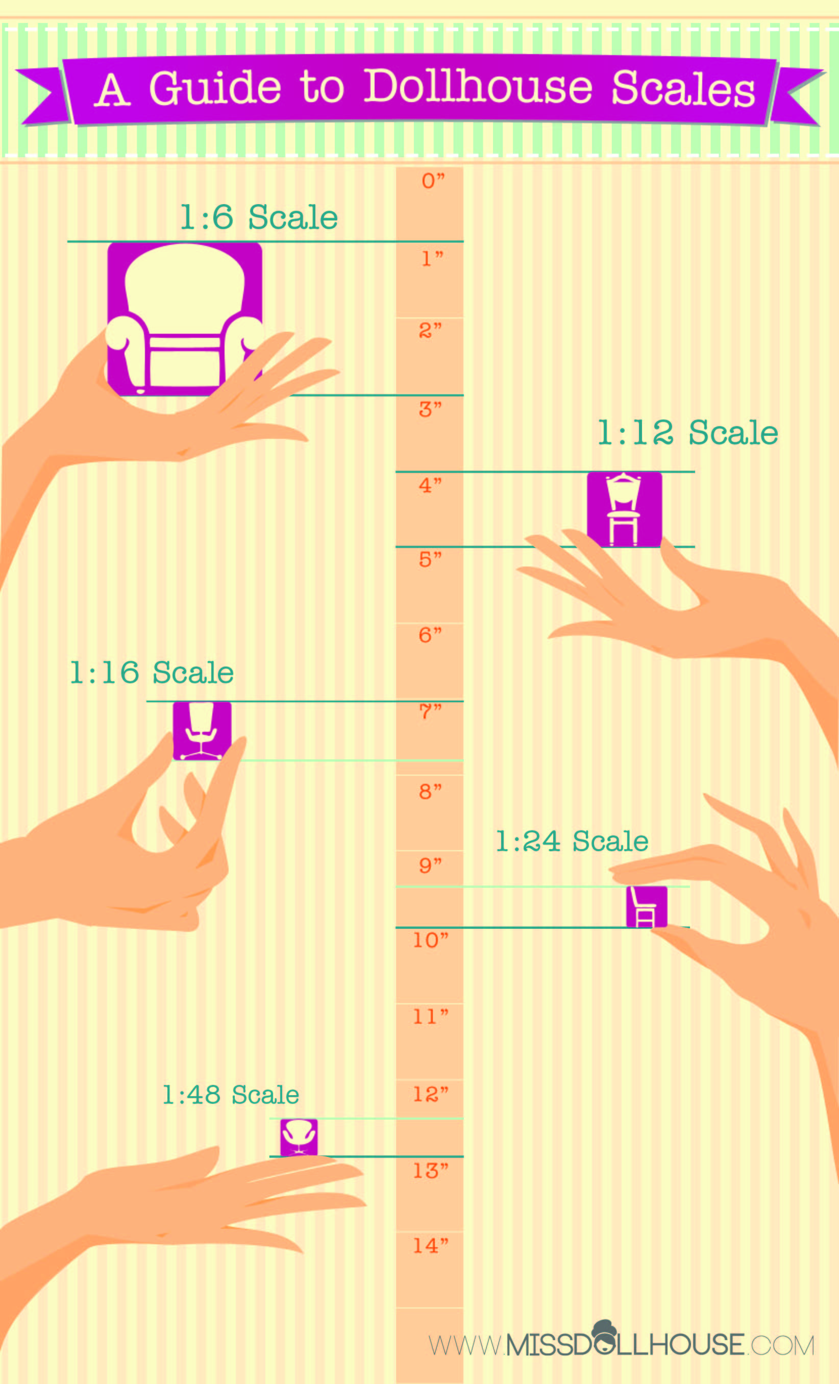 If Something For Barbie Is 1 Inch In Real Life It Will Measure 6 Inches