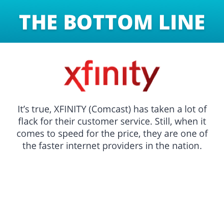 Top Rated Cable Internet Provider Review 2020 Cable Internet Providers Internet Providers Comcast Xfinity Internet