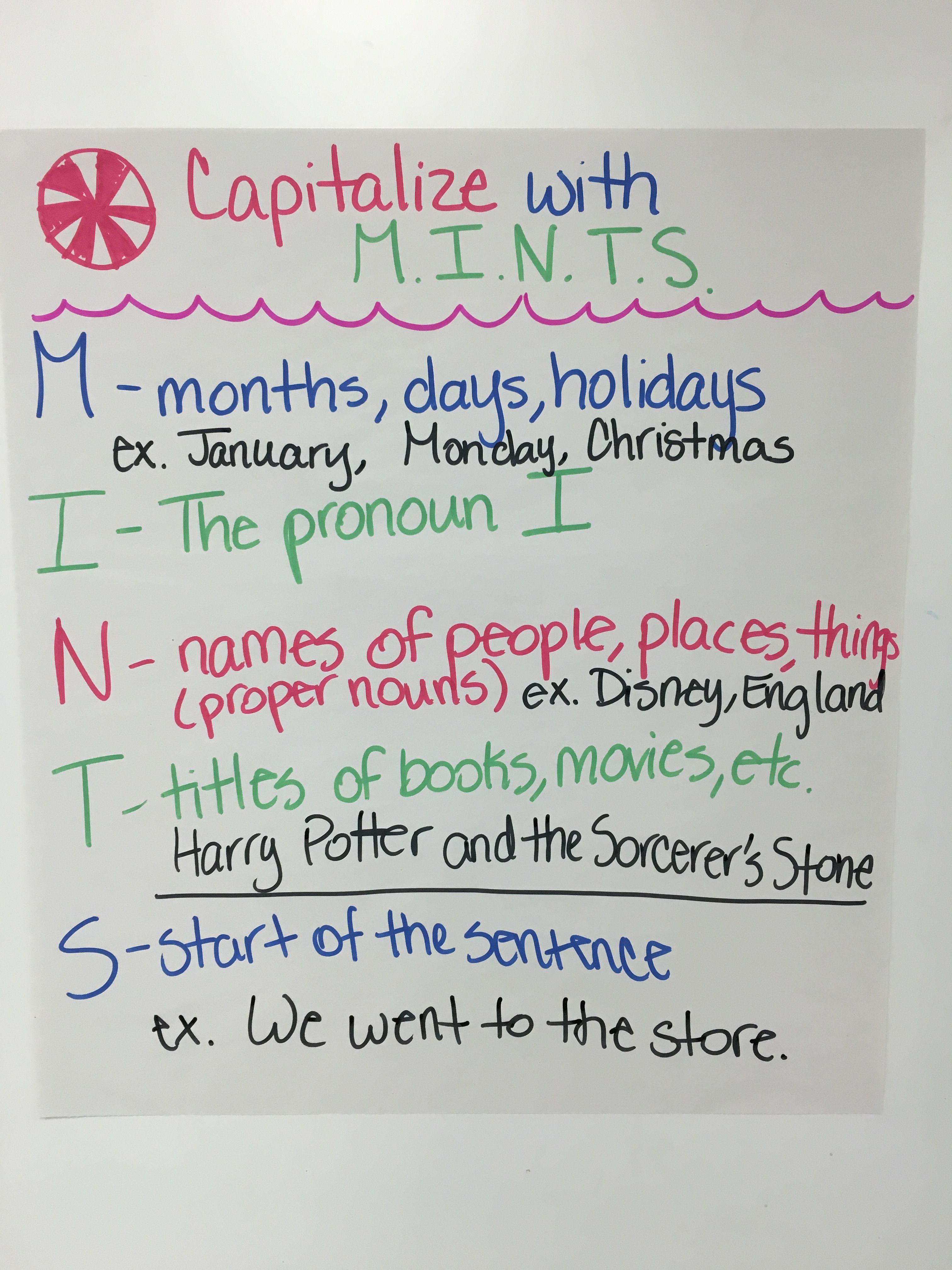 Capitalization Anchor Chart (MINTS) | Writing | Pinterest | Anchor ...