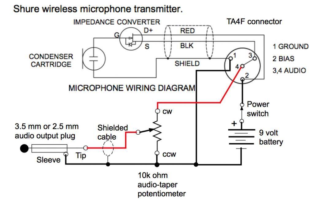 audio jack wiring diagram http//bookingritzcarlton