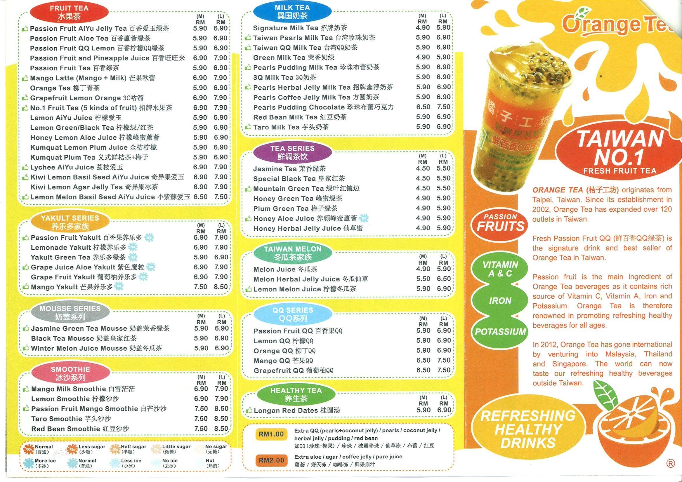 List Of Fruity Drinks