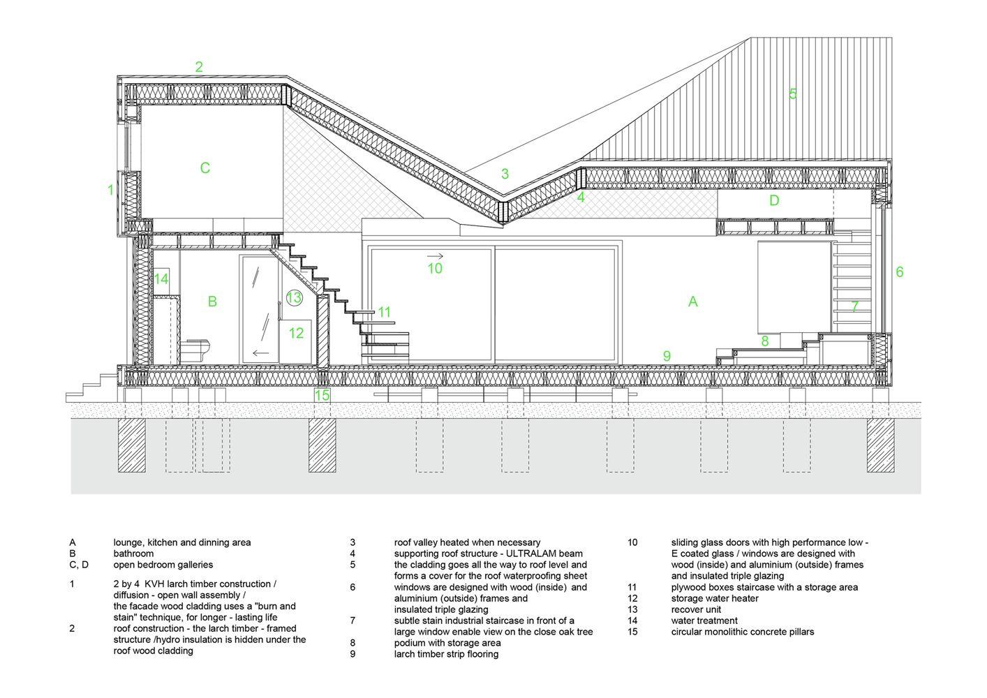 Gallery Of House Zilvar Asgk Design 20 Wooden House Energy Efficient Construction Wooden House Design