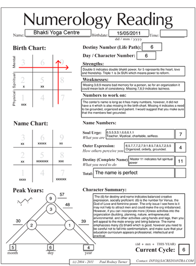Numerology Life Path Calculator! | Wiccan | Numerology, Numerology
