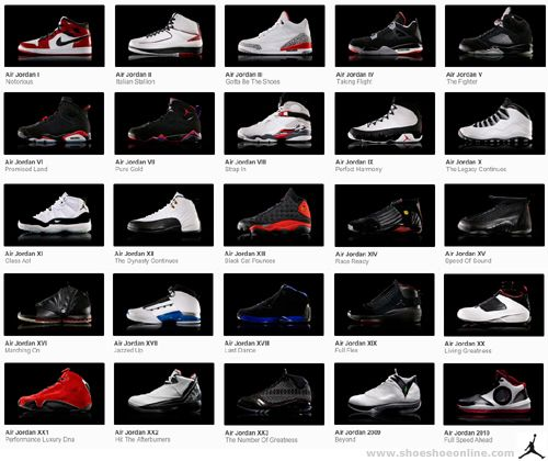 air jordans shoes list