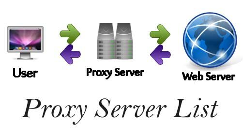new free proxy site list