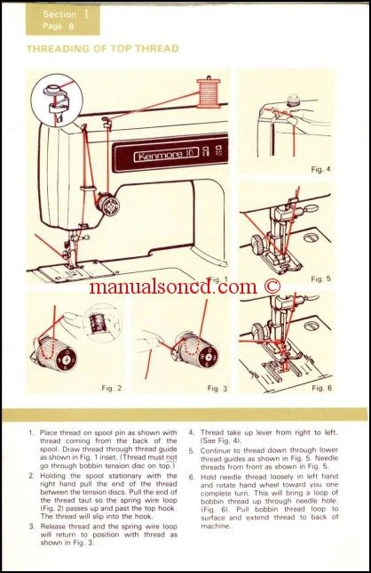 Kenmore 15817560 Sewing Machine Instruction Manual Diagram And Stitch