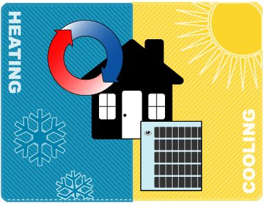 Searching For A Reliable Company To Provide Quality Heating And