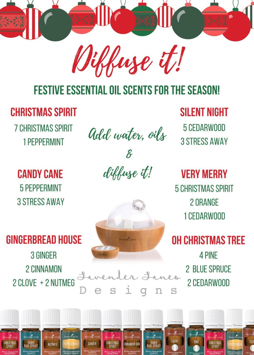 Goodbye Smelly Underarms Best Essential Oils for Body Odorairfryerrecipes DIGITIAL DOWNLOAD Essential Oil Diffuser Holiday Recipe Guide  Christmas Recipes  Young Living E...