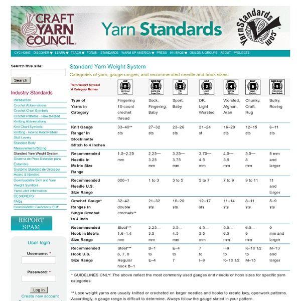 Knitting Yarn Weights Chart : Standard yarn weight system crochet pinterest