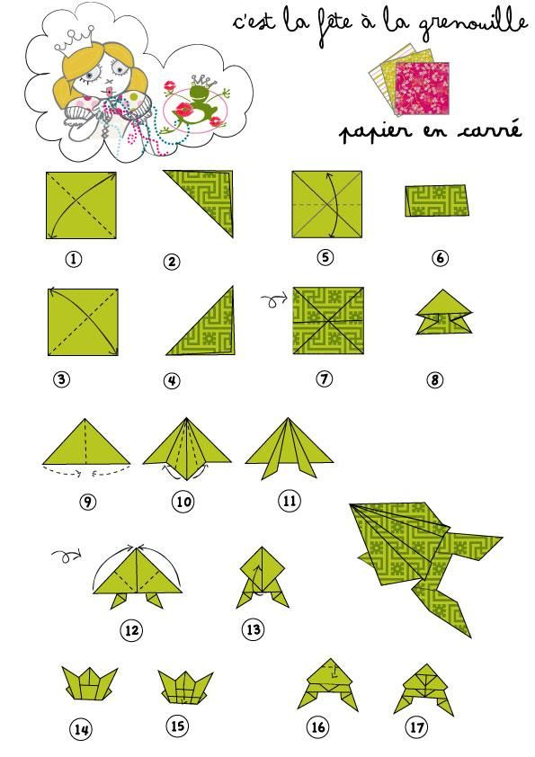 Origami Grenouille Papers Art Origami Origami Tutorial Origami