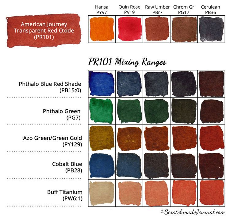 Watercolor Comparison Transparent Red Oxide Pr101 Plus A Mixing